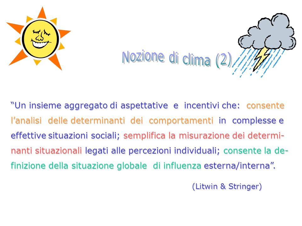 NOZIONI PER DIFFERENZA CLIMA E il sistema di atteggiamenti e valori relativamente durevoli della organizzazione.