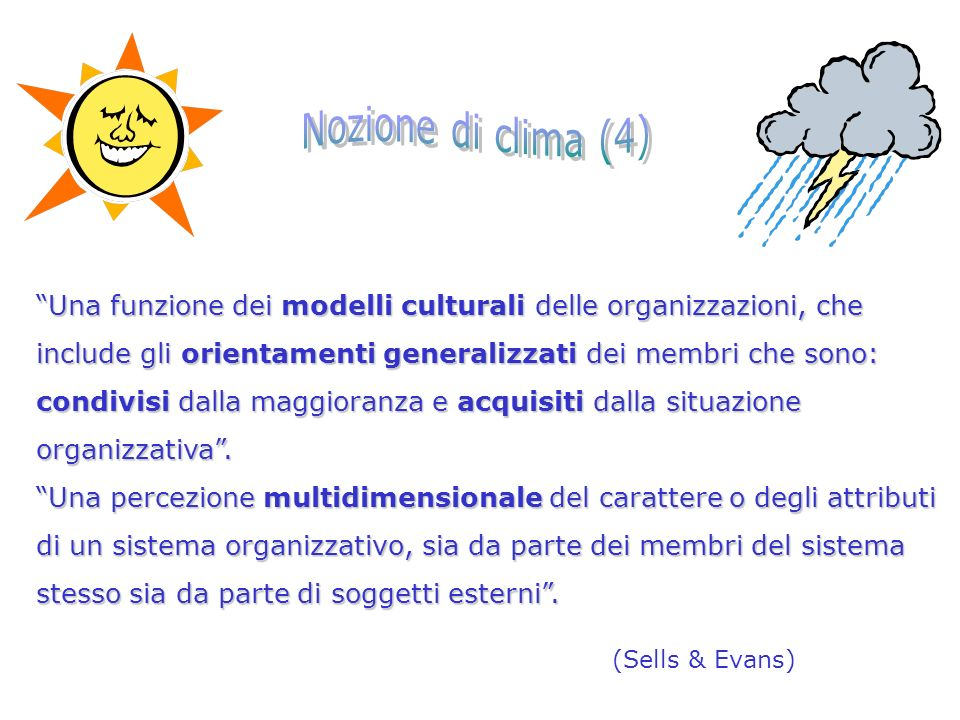 Bibliografia Baiardi P, Ragazzoni P., Zotti A.M., Anderson N., West M.,Italian Validation of the Climate Inventory: a Measure of Team Climate Innovation, Journal of Managerial Psychology, Vol.17 N°.