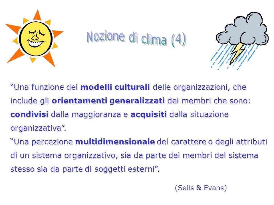UN APPROFONDIMENTO Il clima è il risultato di processi socio-organizzativi e quindi deve essere concettualizzato come un fenomeno organizzativo e non come una semplice aggregazione del clima psicologico.