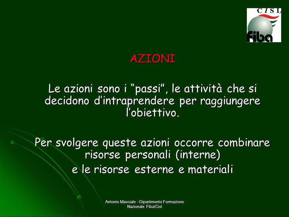 Antonio Masciale - Dipartimento Formazione Nazionale Fiba/Cisl AZIONI Le azioni sono i passi, le attività che si decidono dintraprendere per raggiungere lobiettivo.