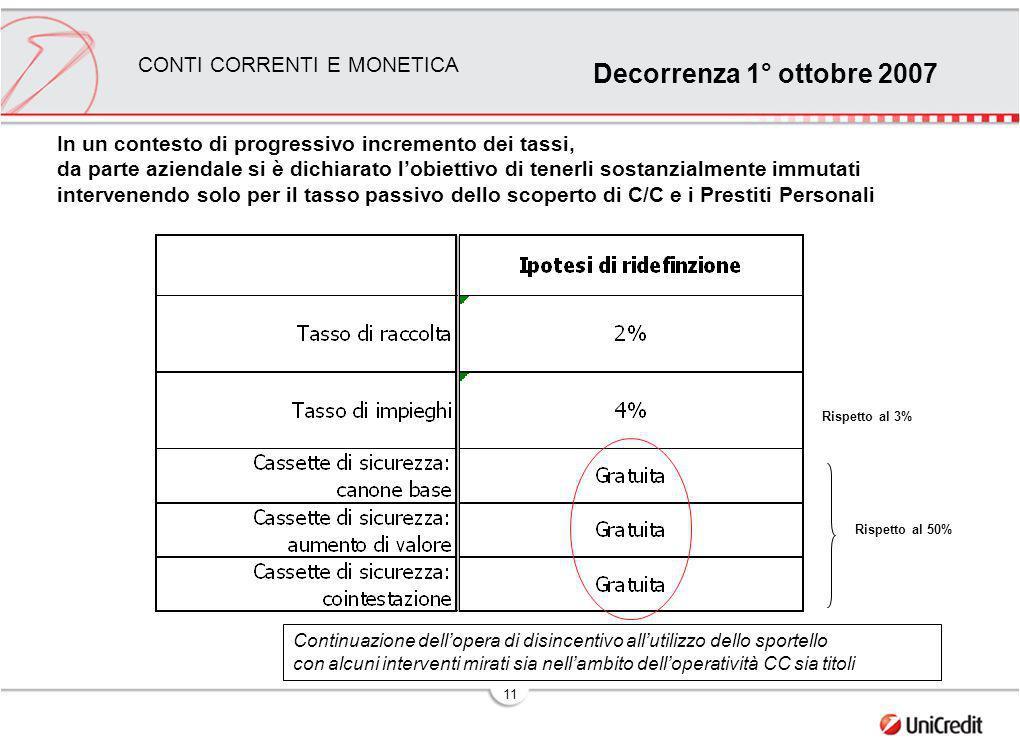 11 CONTI CORRENTI E MONETICA Continuazione dellopera di disincentivo allutilizzo dello sportello con alcuni interventi mirati sia nellambito dellopera