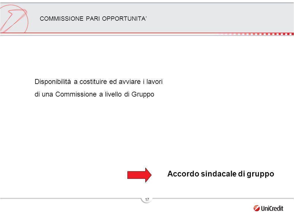 17 COMMISSIONE PARI OPPORTUNITA Disponibilità a costituire ed avviare i lavori di una Commissione a livello di Gruppo Accordo sindacale di gruppo