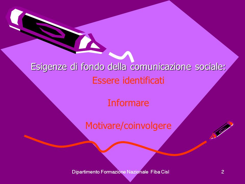 Dipartimento Formazione Nazionale Fiba Cisl 2 Esigenze di fondo della comunicazione sociale: Essere identificati Informare Motivare/coinvolgere