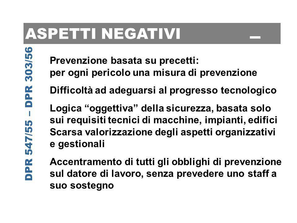 - ASPETTI NEGATIVI Prevenzione basata su precetti: per ogni pericolo una misura di prevenzione Difficoltà ad adeguarsi al progresso tecnologico Logica
