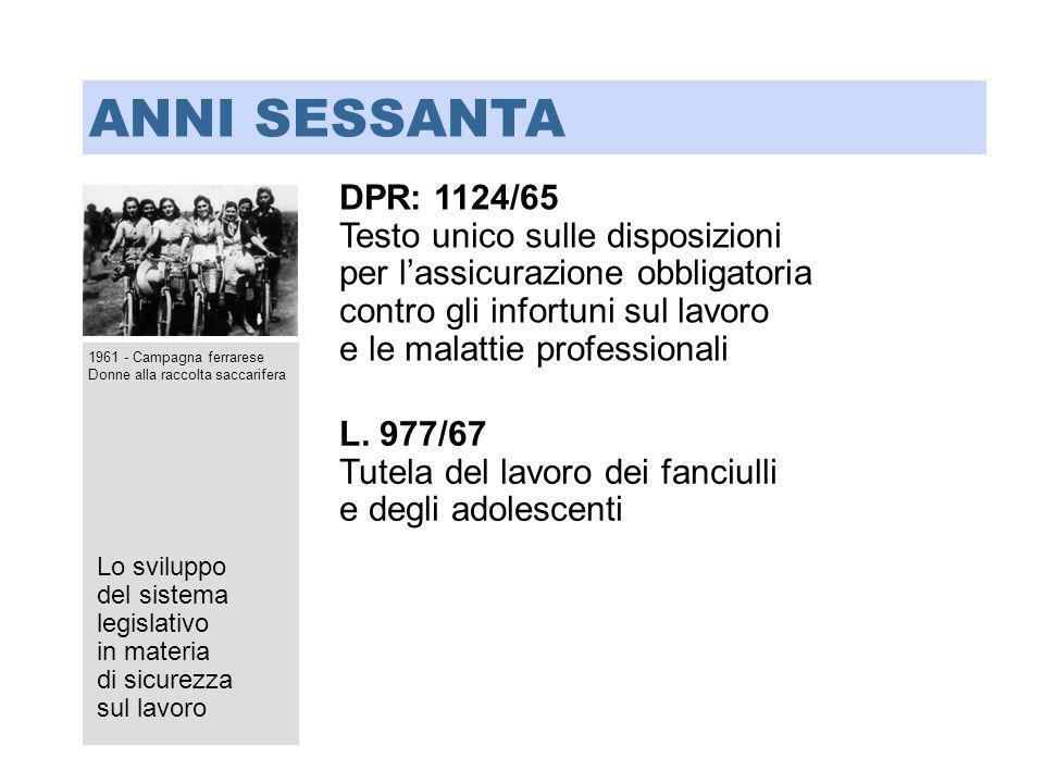 L. 977/67 Tutela del lavoro dei fanciulli e degli adolescenti DPR: 1124/65 Testo unico sulle disposizioni per lassicurazione obbligatoria contro gli i