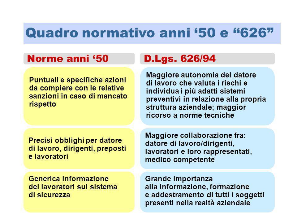 Quadro normativo anni 50 e 626 Maggiore autonomia del datore di lavoro che valuta i rischi e individua i più adatti sistemi preventivi in relazione al