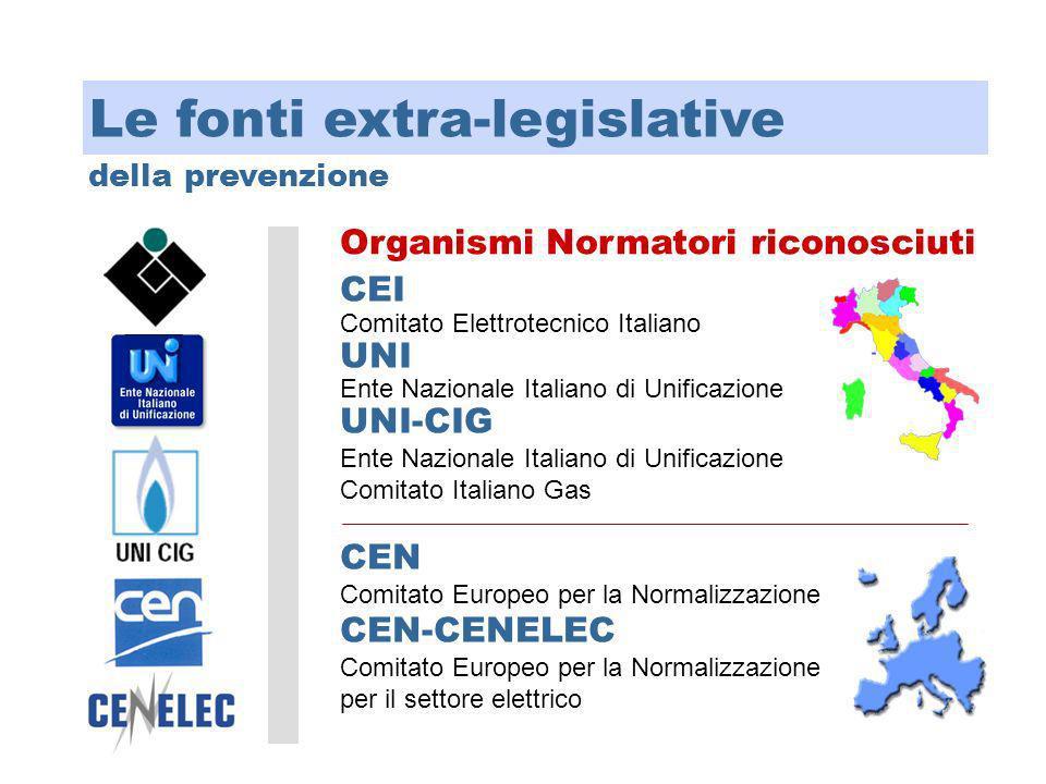 Organismi Normatori riconosciuti CEI Comitato Elettrotecnico Italiano UNI Ente Nazionale Italiano di Unificazione UNI-CIG Ente Nazionale Italiano di U