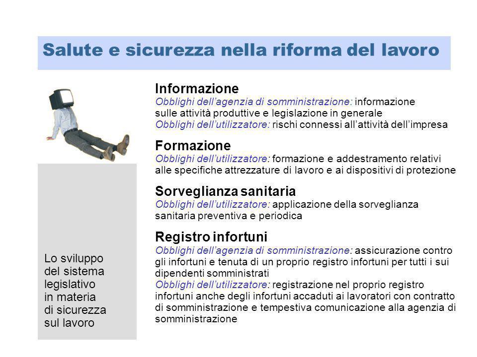 Lo sviluppo del sistema legislativo in materia di sicurezza sul lavoro Salute e sicurezza nella riforma del lavoro Informazione Obblighi dellagenzia d