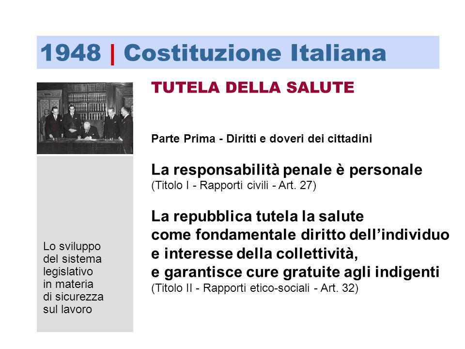 Lo sviluppo del sistema legislativo in materia di sicurezza sul lavoro TUTELA DELLA SALUTE 1948 | Costituzione Italiana Parte Prima - Diritti e doveri