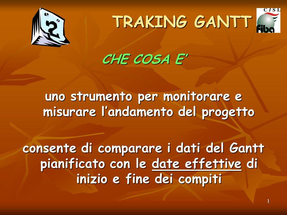 1 TRAKING GANTT CHE COSA E uno strumento per monitorare e misurare landamento del progetto consente di comparare i dati del Gantt pianificato con le d