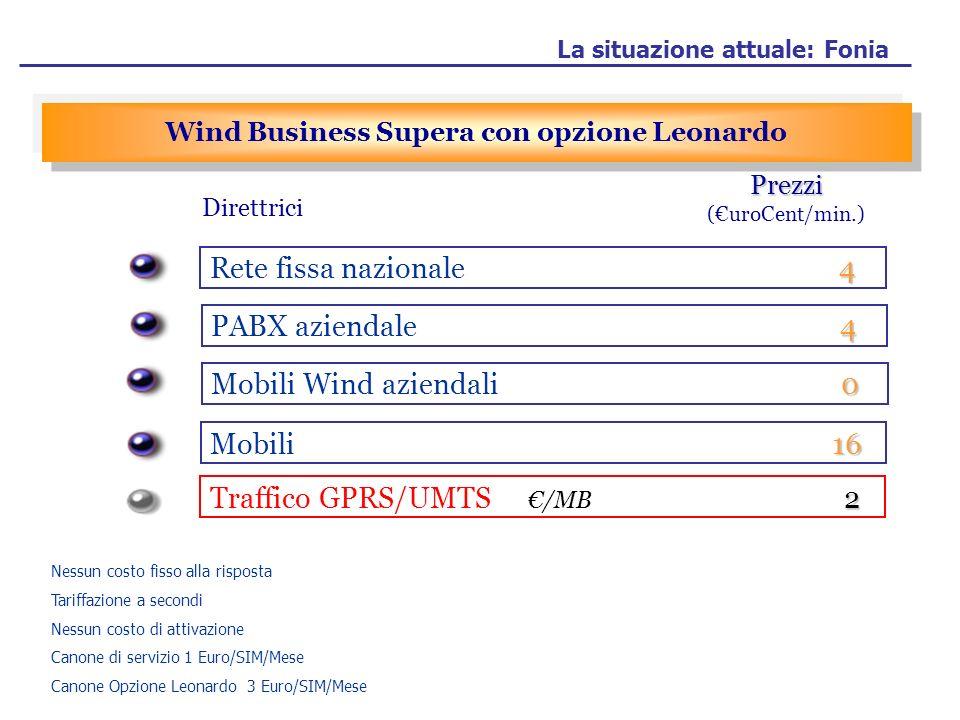 La situazione attuale: Fonia Wind Business Supera con opzione Leonardo Prezzi (uroCent/min.) 4 Rete fissa nazionale 4 16 Mobili 16 0 Mobili Wind aziendali 0 4 PABX aziendale 4 Direttrici Nessun costo fisso alla risposta Tariffazione a secondi Nessun costo di attivazione Canone di servizio 1 Euro/SIM/Mese Canone Opzione Leonardo 3 Euro/SIM/Mese 2 Traffico GPRS/UMTS /MB 2