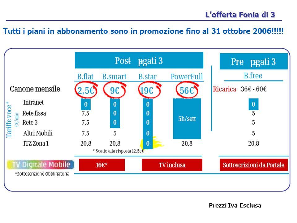 Lofferta Fonia di 3 Prezzi Iva Esclusa Tutti i piani in abbonamento sono in promozione fino al 31 ottobre 2006!!!!!
