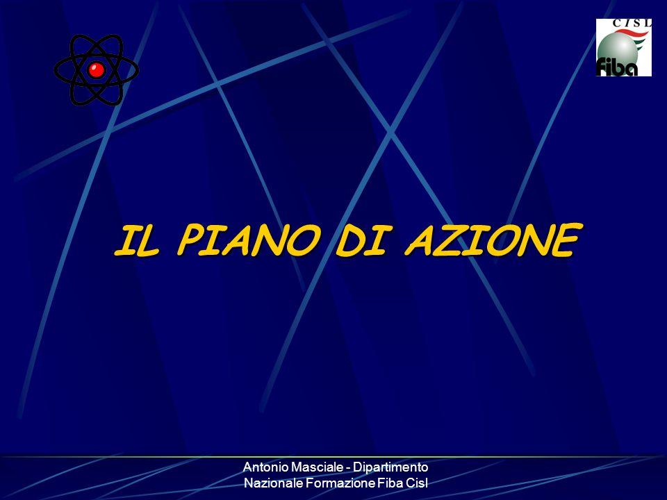 Antonio Masciale - Dipartimento Nazionale Formazione Fiba Cisl IL PIANO DI AZIONE