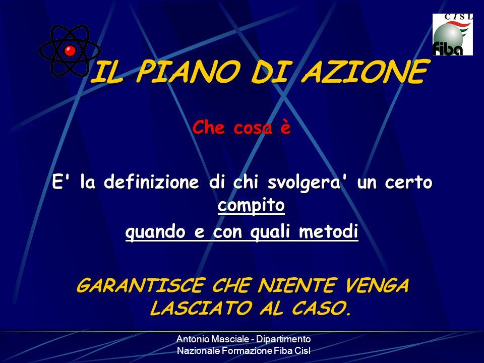 Antonio Masciale - Dipartimento Nazionale Formazione Fiba Cisl IL PIANO DI AZIONE Che cosa è E' la definizione di chi svolgera' un certo compito quand