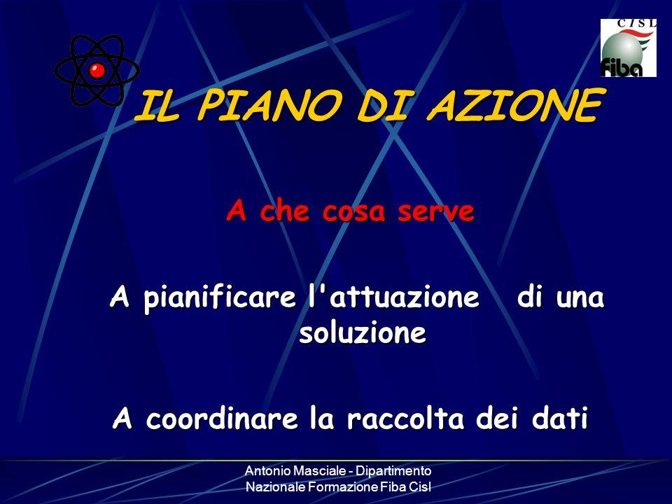 Antonio Masciale - Dipartimento Nazionale Formazione Fiba Cisl IL PIANO DI AZIONE A che cosa serve A pianificare l attuazione di una soluzione A coordinare la raccolta dei dati