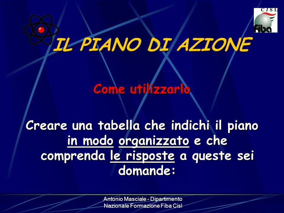 Antonio Masciale - Dipartimento Nazionale Formazione Fiba Cisl IL PIANO DI AZIONE Come utilizzarlo Creare una tabella che indichi il piano in modo org