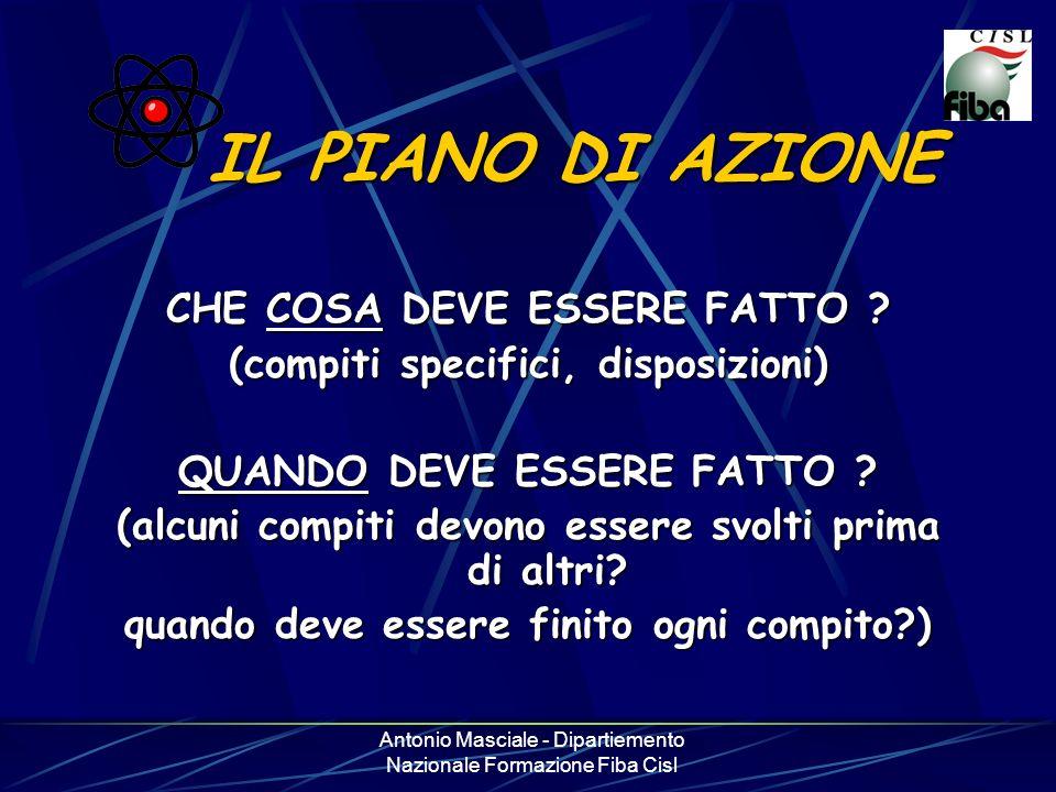Antonio Masciale - Dipartimento Nazionale Formazione Fiba Cisl IL PIANO D AZIONE CHI LO FARA .
