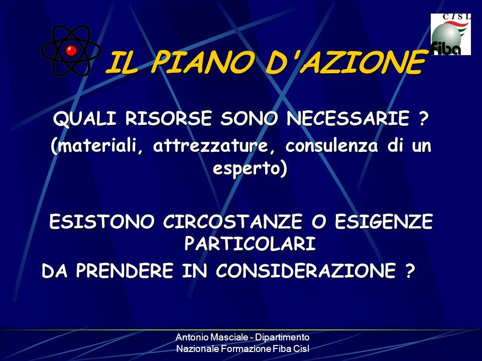 Antonio Masciale - Dipartimento Nazionale Formazione Fiba Cisl IL PIANO D AZIONE QUALI RISORSE SONO NECESSARIE .