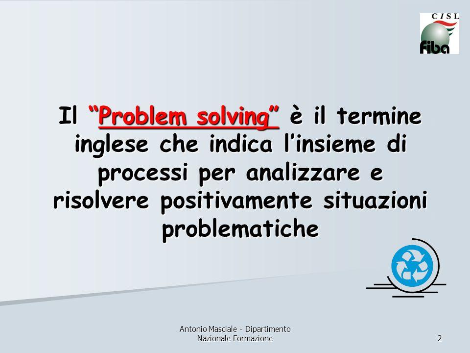 Antonio Masciale - Dipartimento Nazionale Formazione 2 Il Problem solving è il termine inglese che indica linsieme di processi per analizzare e risolvere positivamente situazioni problematiche