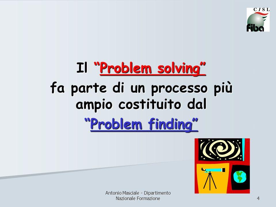 Antonio Masciale - Dipartimento Nazionale Formazione 4 Il Problem solving fa parte di un processo più ampio costituito dal Problem findingProblem find
