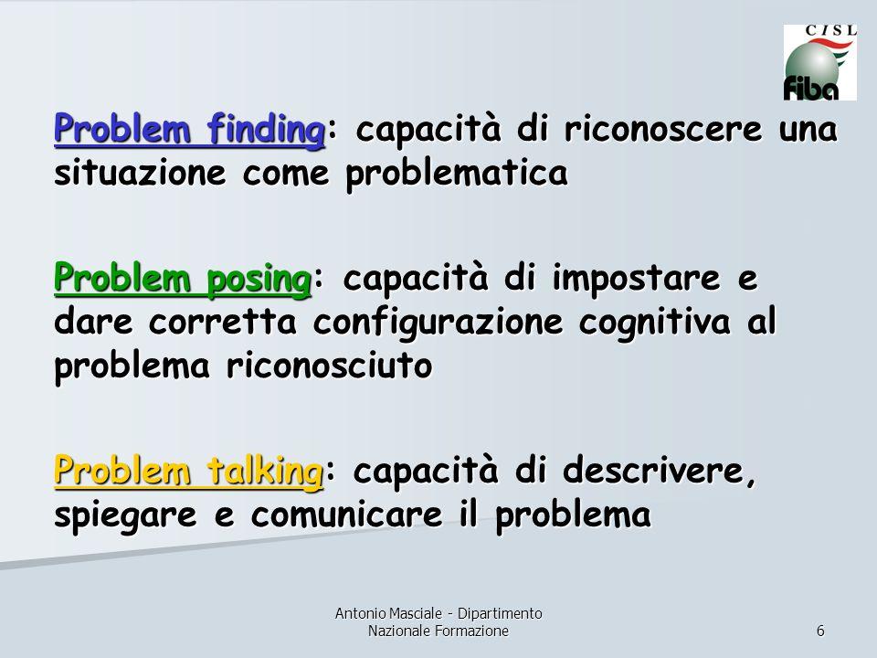 Antonio Masciale - Dipartimento Nazionale Formazione 6 Problem finding: capacità di riconoscere una situazione come problematica Problem posing: capac