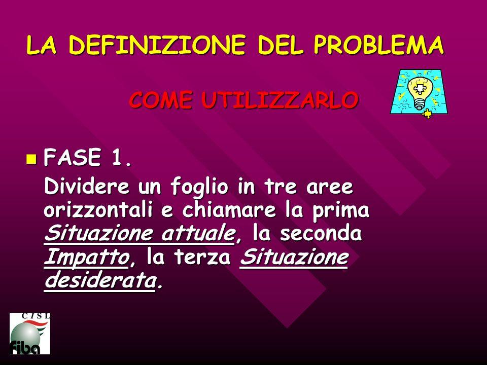 LA DEFINIZIONE DEL PROBLEMA FASE 2.FASE 2.