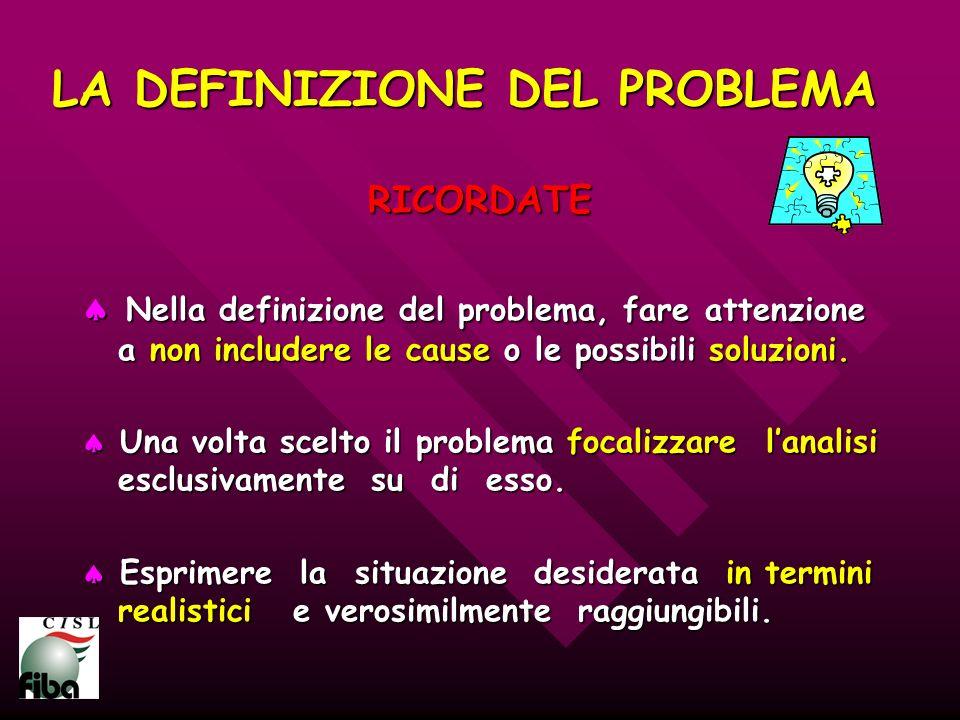 LA DEFINIZIONE DEL PROBLEMA RICORDATE Nella definizione del problema, fare attenzione a non includere le cause o le possibili soluzioni. Nella definiz