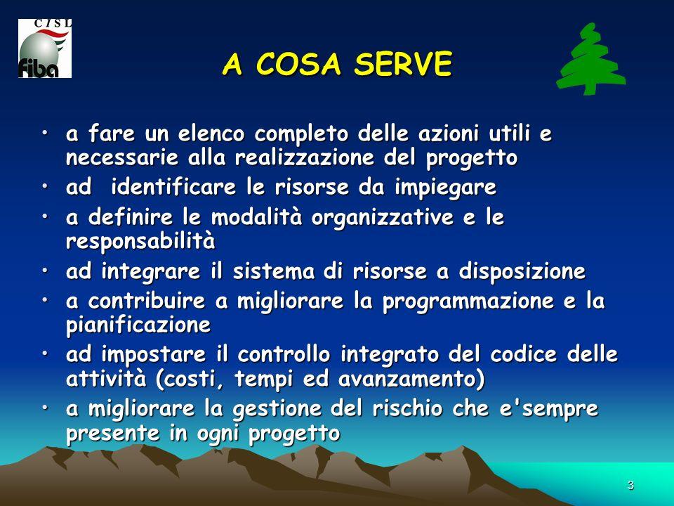 3 A COSA SERVE a fare un elenco completo delle azioni utili e necessarie alla realizzazione del progettoa fare un elenco completo delle azioni utili e