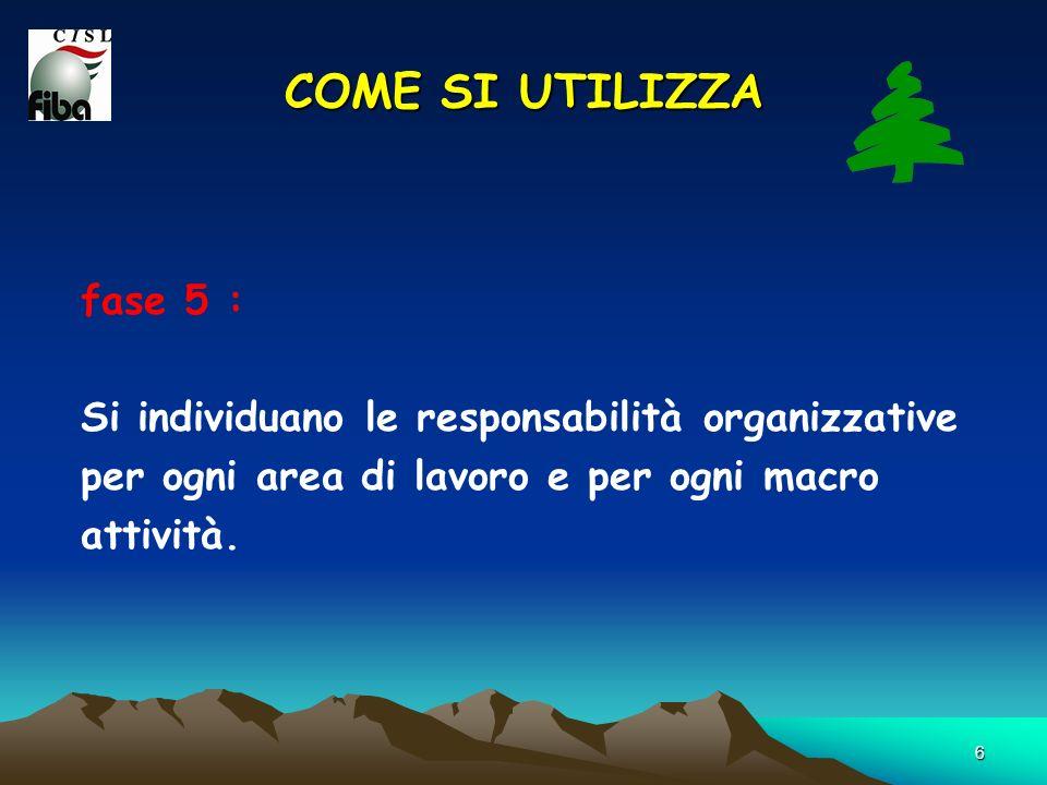 6 COME SI UTILIZZA fase 5 : Si individuano le responsabilità organizzative per ogni area di lavoro e per ogni macro attività.