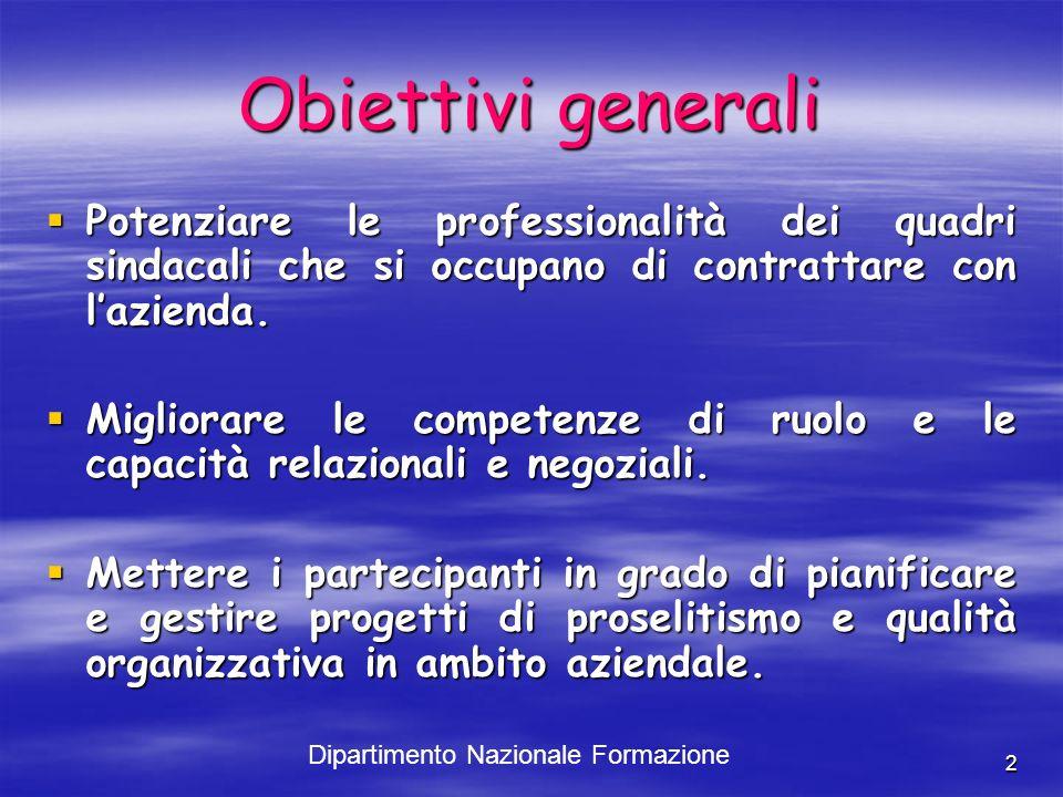 2 Obiettivi generali Potenziare le professionalità dei quadri sindacali che si occupano di contrattare con lazienda.