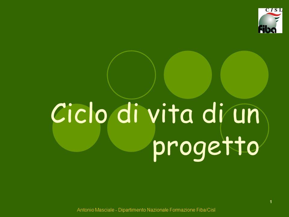 1 Ciclo di vita di un progetto Antonio Masciale - Dipartimento Nazionale Formazione Fiba/Cisl