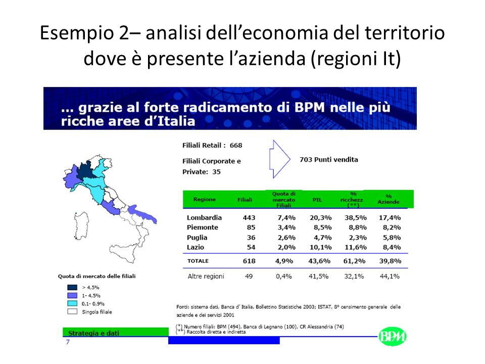 Esempio 2– analisi delleconomia del territorio dove è presente lazienda (regioni It)