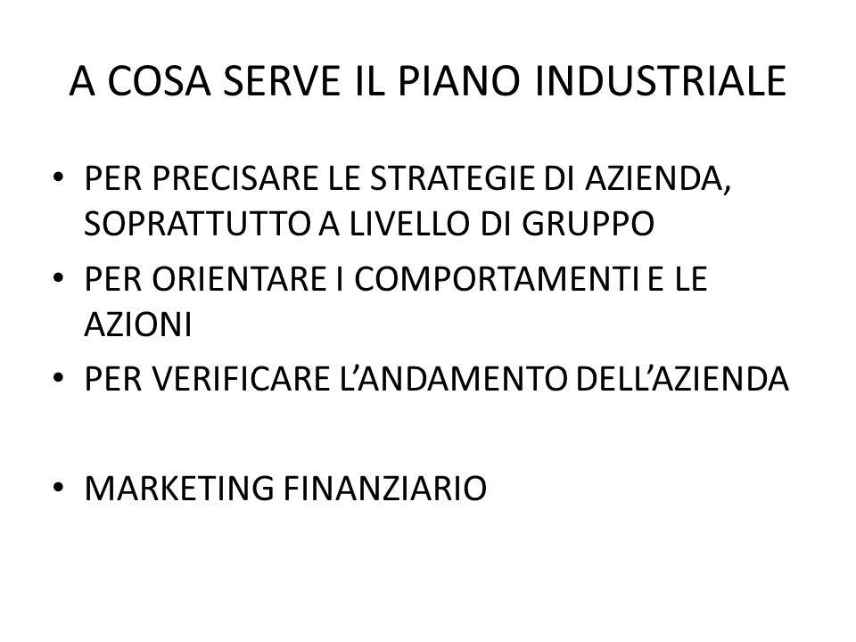 Esempio – analisi italiana del proprio settore di business