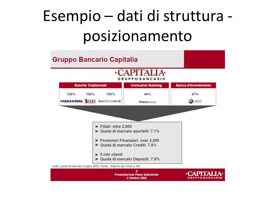 Esempio – dati di struttura - posizionamento