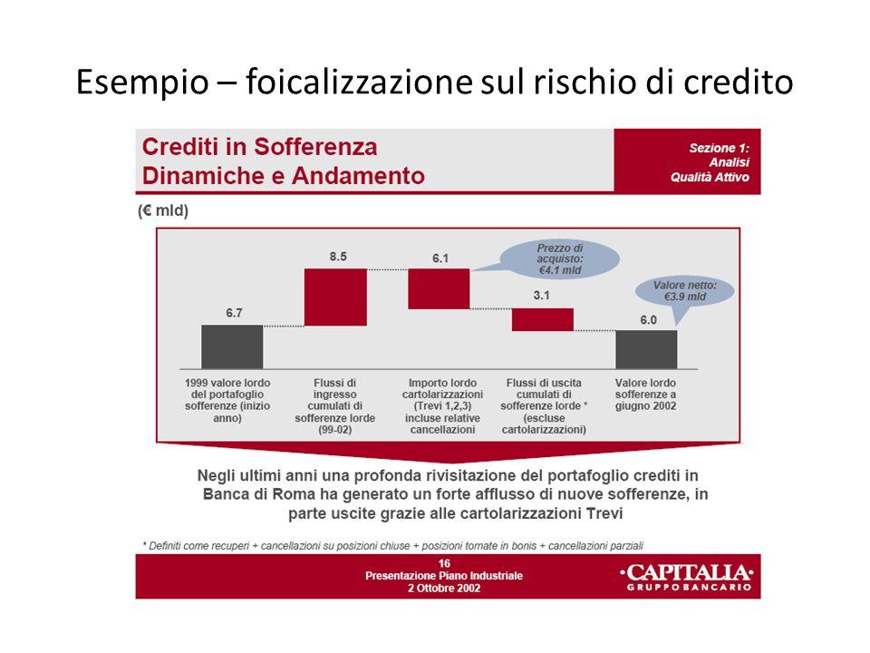 Esempio – foicalizzazione sul rischio di credito