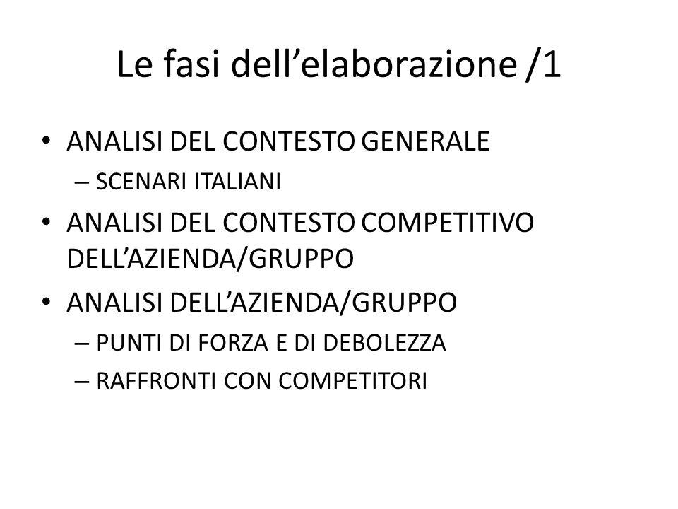 Le fasi dellelaborazione /1 ANALISI DEL CONTESTO GENERALE – SCENARI ITALIANI ANALISI DEL CONTESTO COMPETITIVO DELLAZIENDA/GRUPPO ANALISI DELLAZIENDA/GRUPPO – PUNTI DI FORZA E DI DEBOLEZZA – RAFFRONTI CON COMPETITORI