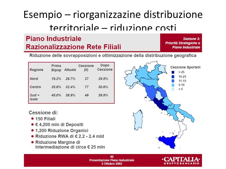 Esempio – riorganizzazine distribuzione territoriale – riduzione costi