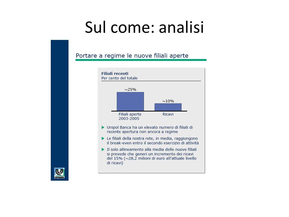 Sul come: analisi