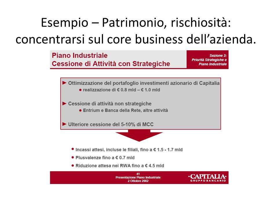 Esempio – Patrimonio, rischiosità: concentrarsi sul core business dellazienda.