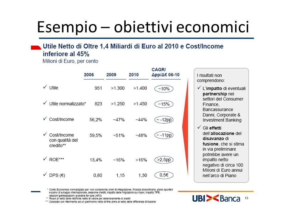 Esempio – obiettivi economici