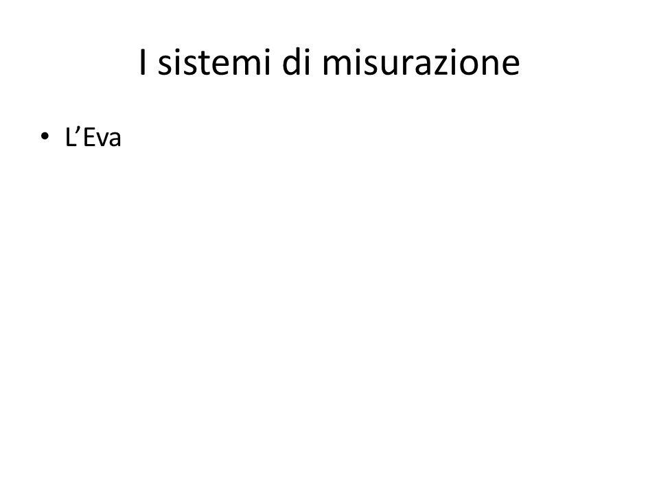 I sistemi di misurazione LEva