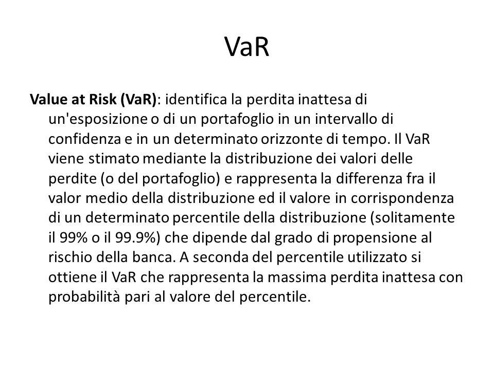 VaR Value at Risk (VaR): identifica la perdita inattesa di un esposizione o di un portafoglio in un intervallo di confidenza e in un determinato orizzonte di tempo.