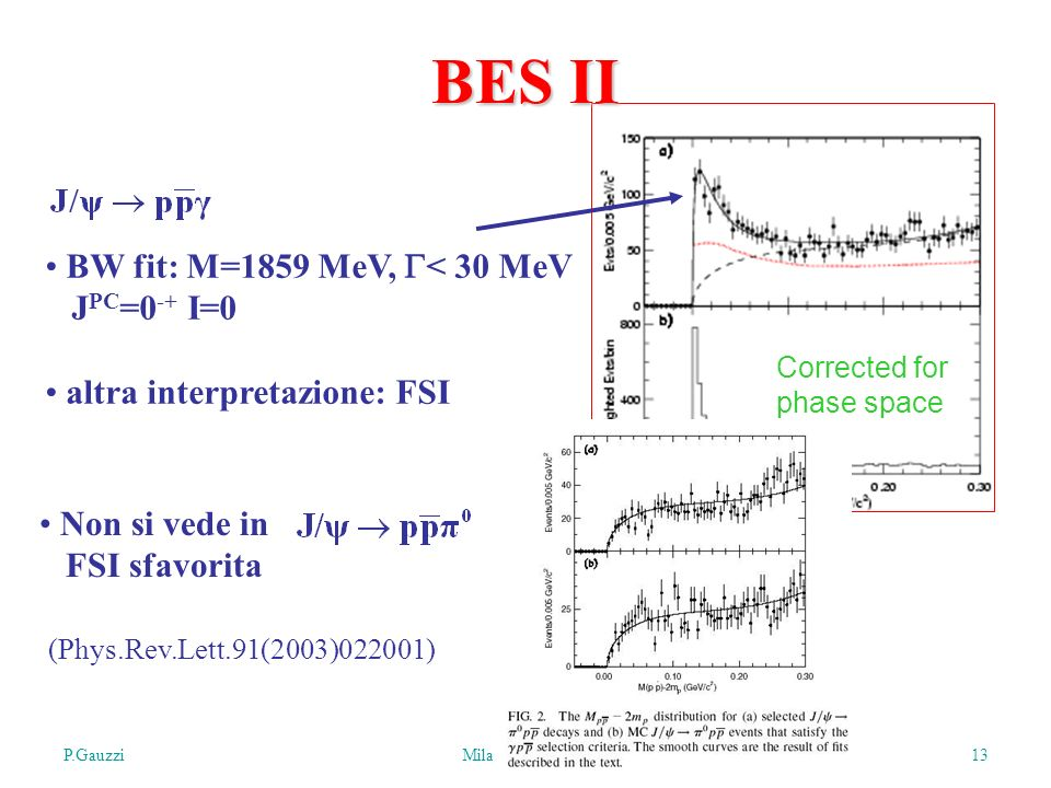 P.GauzziMilano, 4/11/ BES II Corrected for phase space BW fit: M=1859 MeV, < 30 MeV J PC =0 -+ I=0 altra interpretazione: FSI Non si vede in FSI sfavorita (Phys.Rev.Lett.91(2003)022001)