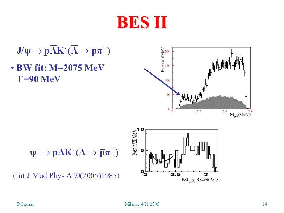 P.GauzziMilano, 4/11/2005 14 BES II BW fit: M=2075 MeV =90 MeV (Int.J.Mod.Phys.A20(2005)1985)