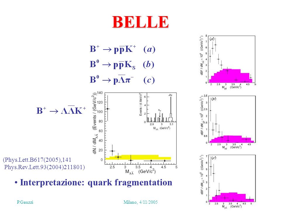 P.GauzziMilano, 4/11/ BELLE Interpretazione: quark fragmentation (Phys.Lett.B617(2005),141 Phys.Rev.Lett.93(2004)211801)