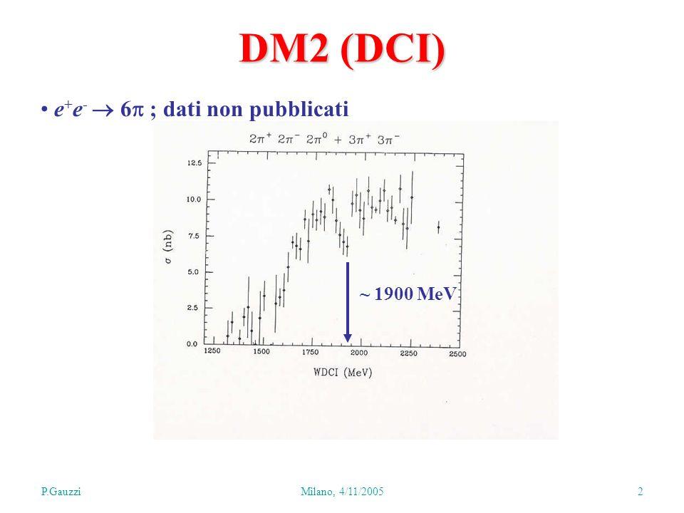 P.GauzziMilano, 4/11/2005 2 DM2 (DCI) e + e - 6 ; dati non pubblicati ~ 1900 MeV