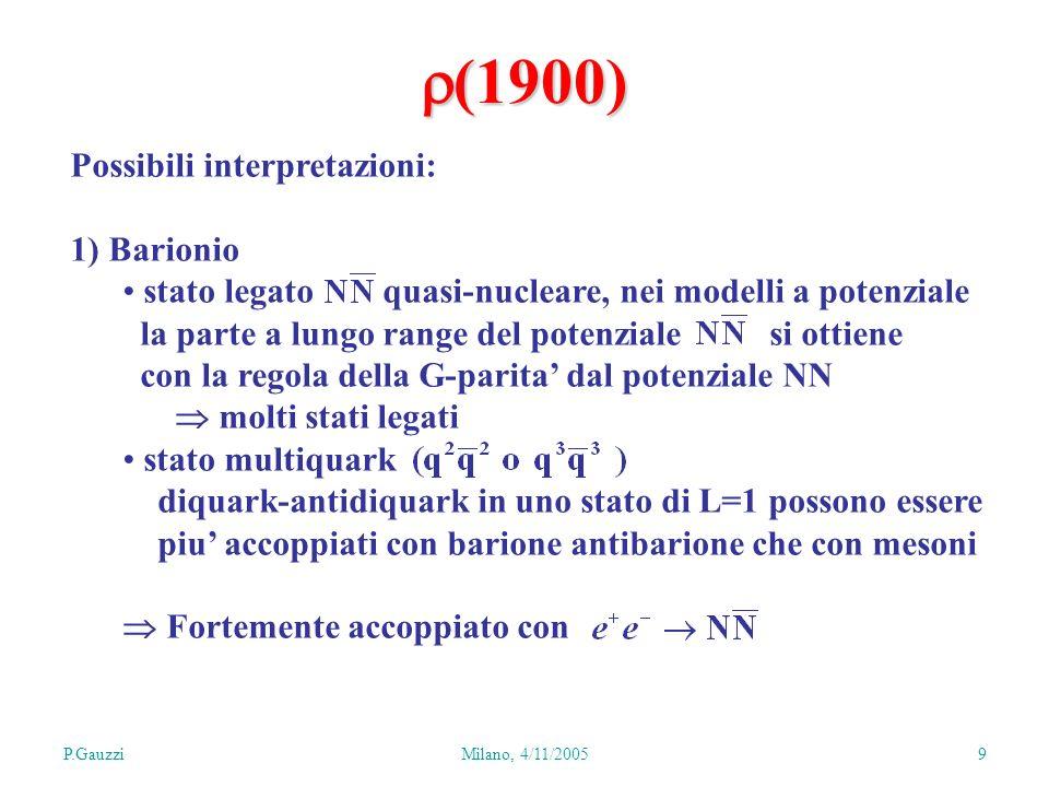 P.GauzziMilano, 4/11/2005 9 (1900) (1900) Possibili interpretazioni: 1) Barionio stato legato quasi-nucleare, nei modelli a potenziale la parte a lungo range del potenziale si ottiene con la regola della G-parita dal potenziale NN molti stati legati stato multiquark diquark-antidiquark in uno stato di L=1 possono essere piu accoppiati con barione antibarione che con mesoni Fortemente accoppiato con