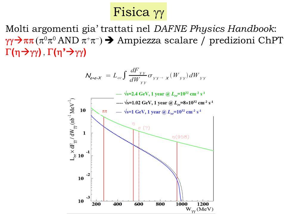 Fisica Molti argomenti gia trattati nel DAFNE Physics Handbook : AND Ampiezza scalare / predizioni ChPT ( ), ( )