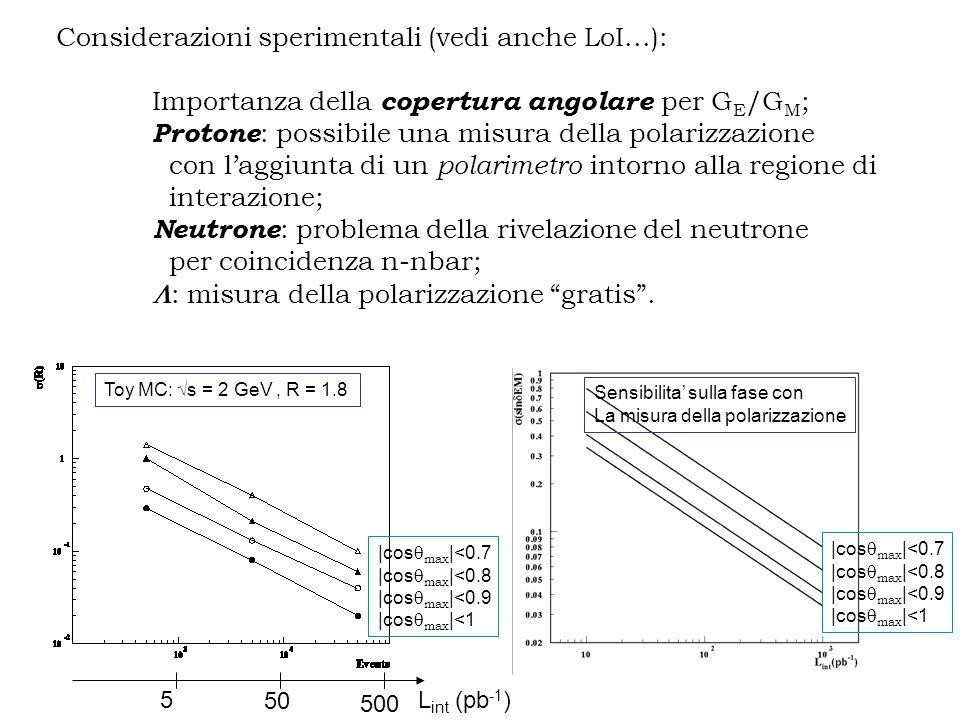 Considerazioni sperimentali (vedi anche LoI...): Importanza della copertura angolare per G E /G M ; Protone : possibile una misura della polarizzazione con laggiunta di un polarimetro intorno alla regione di interazione; Neutrone : problema della rivelazione del neutrone per coincidenza n-nbar; : misura della polarizzazione gratis.