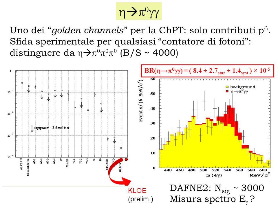 KLOE (prelim.) BR( ) = ( 8.4 ± 2.7 stat ± 1.4 syst ) × 10 -5 Uno dei golden channels per la ChPT: solo contributi p 6.